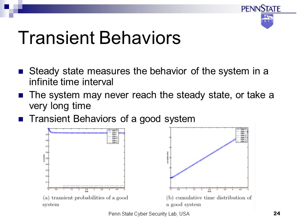Penn State Cyber Security Lab, USA24 Transient Behaviors Steady state measures the behavior of the system in a infinite time interval The system may never reach the steady state, or take a very long time Transient Behaviors of a good system