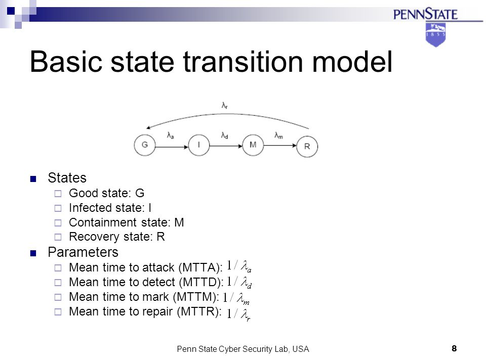 Penn State Cyber Security Lab, USA8 Basic state transition model States Good state: G Infected state: I Containment state: M Recovery state: R Parameters Mean time to attack (MTTA): Mean time to detect (MTTD): Mean time to mark (MTTM): Mean time to repair (MTTR):