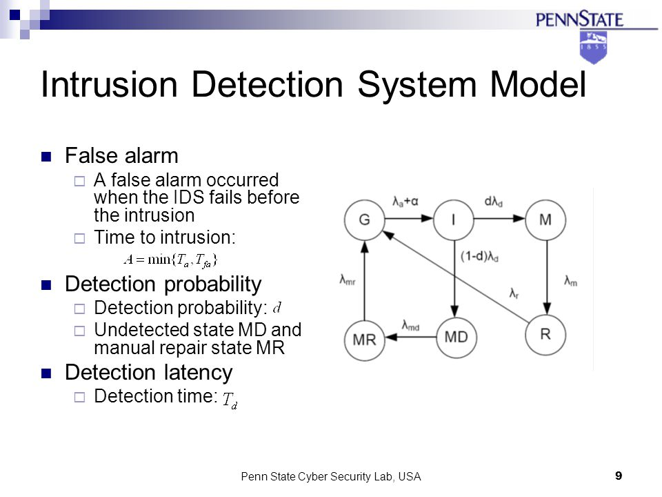 Penn State Cyber Security Lab, USA9 Intrusion Detection System Model False alarm A false alarm occurred when the IDS fails before the intrusion Time to intrusion: Detection probability Detection probability: Undetected state MD and manual repair state MR Detection latency Detection time: