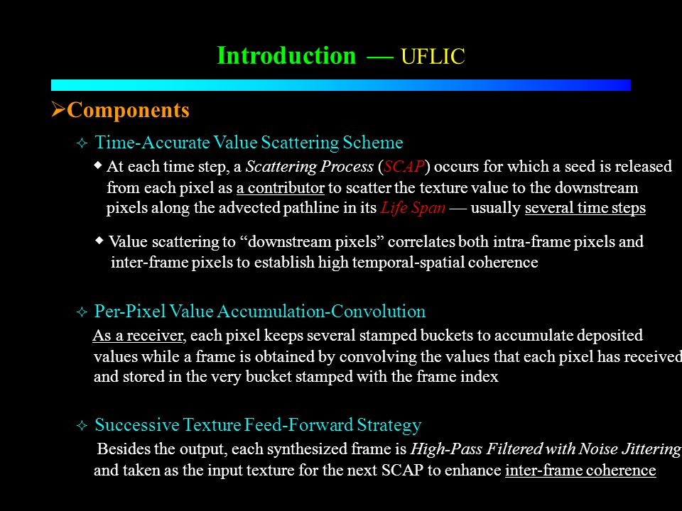 Introduction UFLIC Per-Pixel Value Accumulation-Convolution As a receiver, each pixel keeps several stamped buckets to accumulate deposited values whi