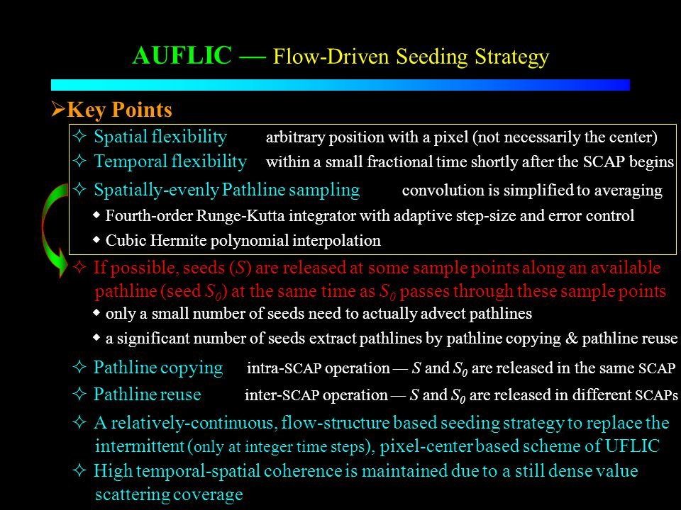 AUFLIC Flow-Driven Seeding Strategy Key Points Spatial flexibility arbitrary position with a pixel (not necessarily the center) Temporal flexibility within a small fractional time shortly after the SCAP begins Spatially-evenly Pathline sampling convolution is simplified to averaging Fourth-order Runge-Kutta integrator with adaptive step-size and error control Cubic Hermite polynomial interpolation If possible, seeds (S) are released at some sample points along an available pathline (seed S 0 ) at the same time as S 0 passes through these sample points only a small number of seeds need to actually advect pathlines a significant number of seeds extract pathlines by pathline copying & pathline reuse Pathline copying intra- SCAP operation S and S 0 are released in the same SCAP Pathline reuse inter- SCAP operation S and S 0 are released in different SCAPs A relatively-continuous, flow-structure based seeding strategy to replace the intermittent ( only at integer time steps ), pixel-center based scheme of UFLIC High temporal-spatial coherence is maintained due to a still dense value scattering coverage
