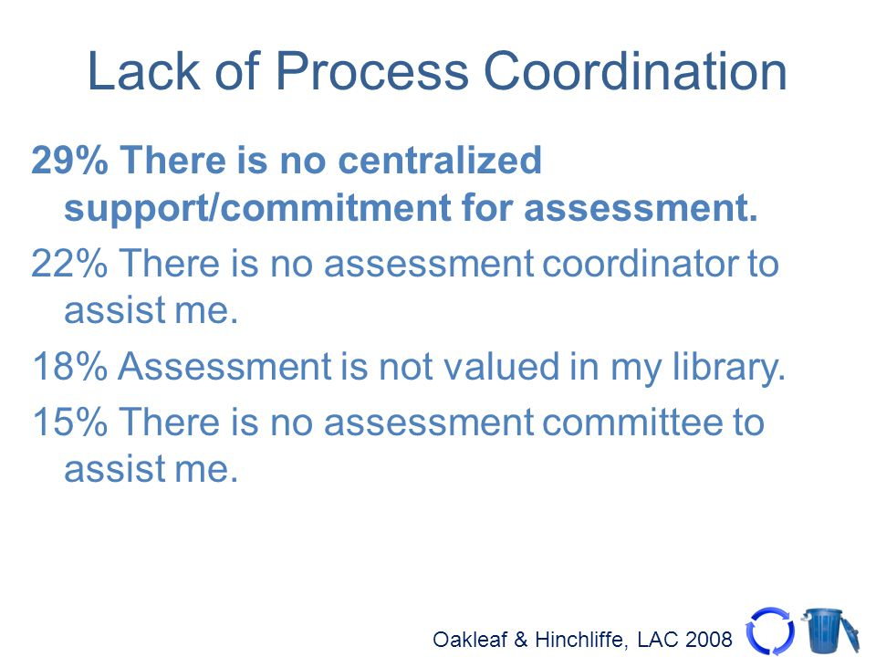 Oakleaf & Hinchliffe, LAC 2008 Lack of Process Coordination 29% There is no centralized support/commitment for assessment.