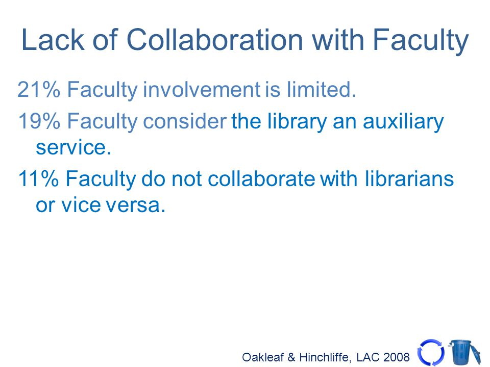 Oakleaf & Hinchliffe, LAC 2008 Lack of Collaboration with Faculty 21% Faculty involvement is limited. 19% Faculty consider the library an auxiliary se