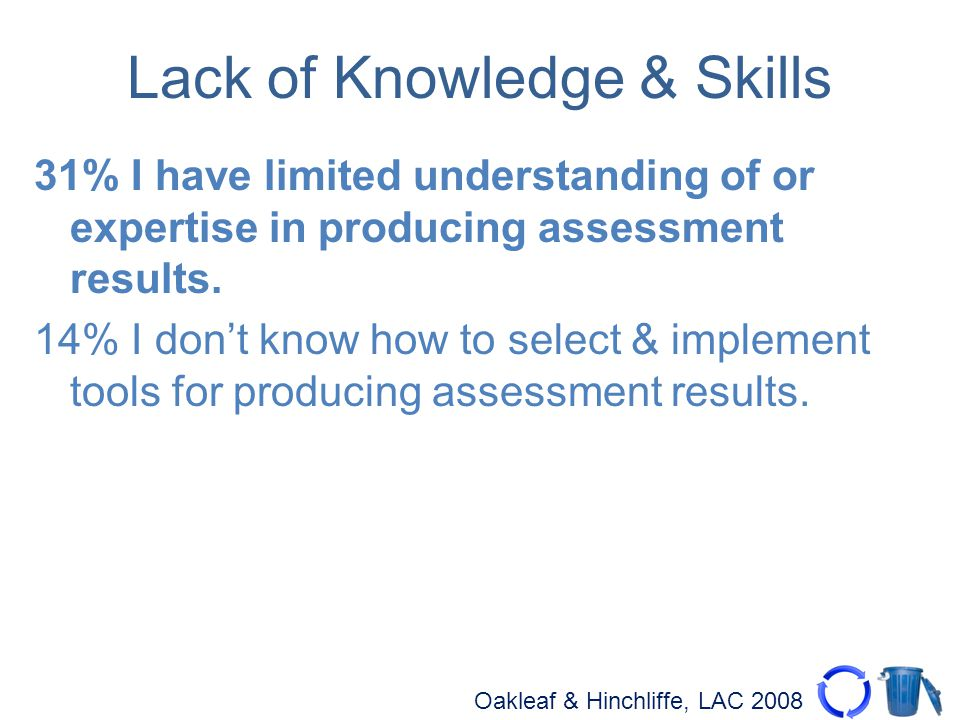 Oakleaf & Hinchliffe, LAC 2008 Lack of Knowledge & Skills 31% I have limited understanding of or expertise in producing assessment results.