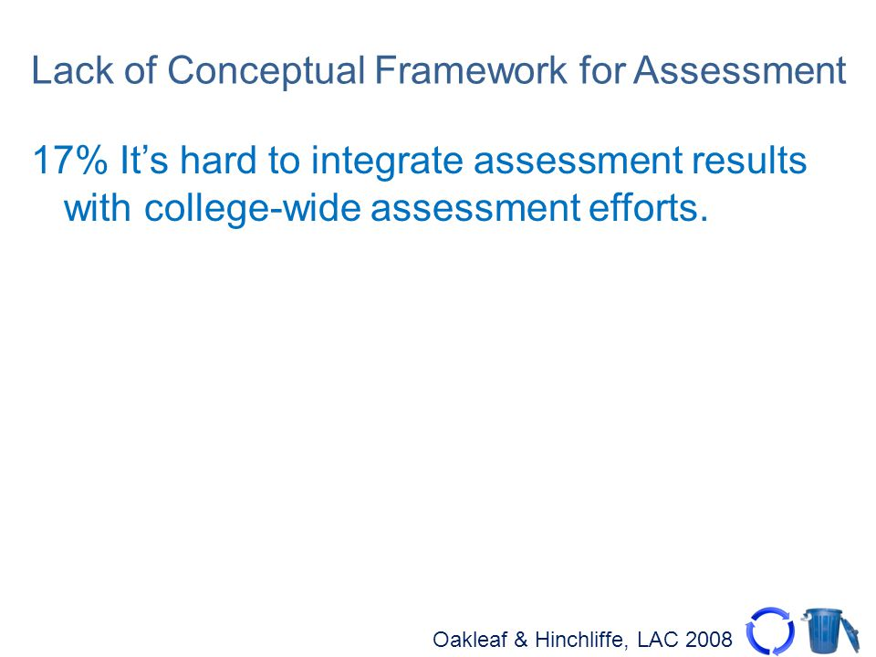 Oakleaf & Hinchliffe, LAC 2008 Lack of Conceptual Framework for Assessment 17% Its hard to integrate assessment results with college-wide assessment e