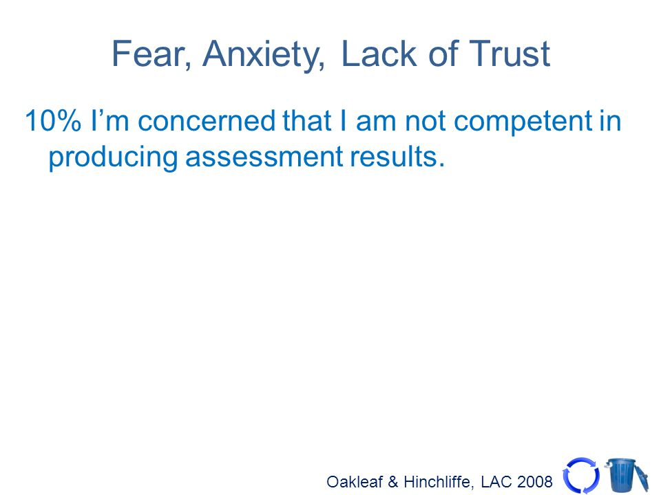 Oakleaf & Hinchliffe, LAC 2008 Fear, Anxiety, Lack of Trust 10% Im concerned that I am not competent in producing assessment results.