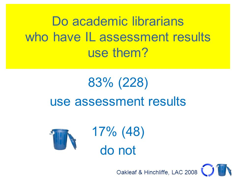 Oakleaf & Hinchliffe, LAC 2008 Do academic librarians who have IL assessment results use them.