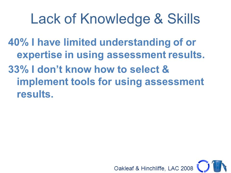 Oakleaf & Hinchliffe, LAC 2008 Lack of Knowledge & Skills 40% I have limited understanding of or expertise in using assessment results. 33% I dont kno