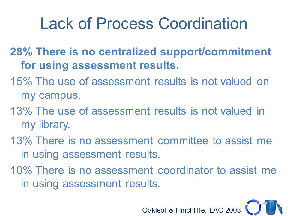 Oakleaf & Hinchliffe, LAC 2008 Lack of Process Coordination 28% There is no centralized support/commitment for using assessment results.