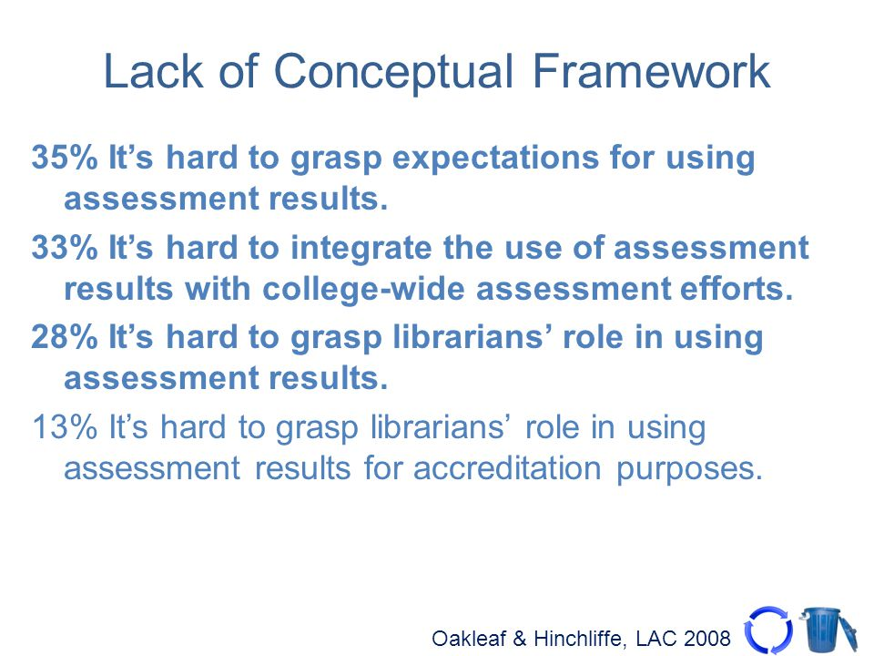 Oakleaf & Hinchliffe, LAC 2008 Lack of Conceptual Framework 35% Its hard to grasp expectations for using assessment results. 33% Its hard to integrate