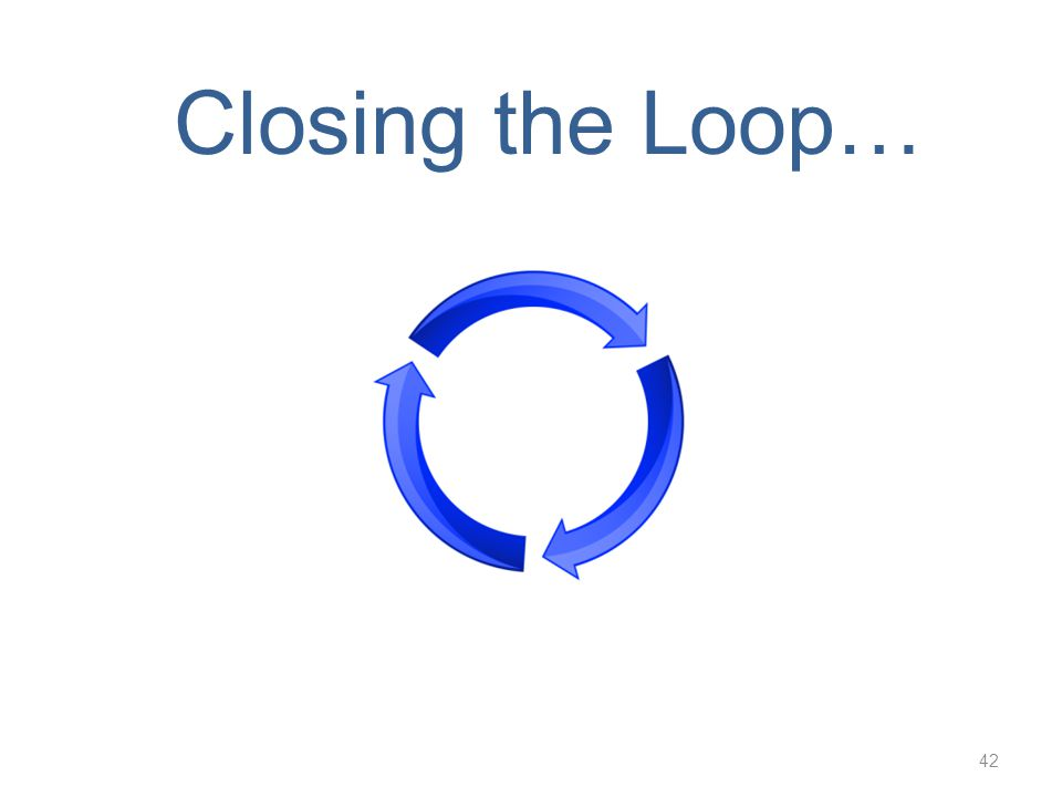 42 Closing the Loop…