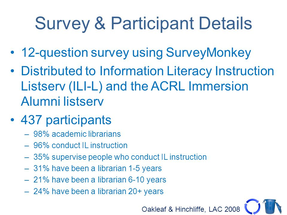 Oakleaf & Hinchliffe, LAC 2008 Survey & Participant Details 12-question survey using SurveyMonkey Distributed to Information Literacy Instruction Listserv (ILI-L) and the ACRL Immersion Alumni listserv 437 participants –98% academic librarians –96% conduct IL instruction –35% supervise people who conduct IL instruction –31% have been a librarian 1-5 years –21% have been a librarian 6-10 years –24% have been a librarian 20+ years