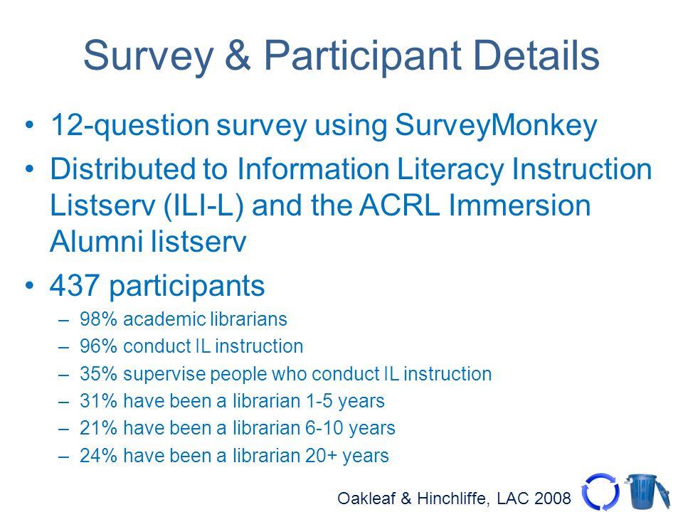 Oakleaf & Hinchliffe, LAC 2008 Survey & Participant Details 12-question survey using SurveyMonkey Distributed to Information Literacy Instruction List