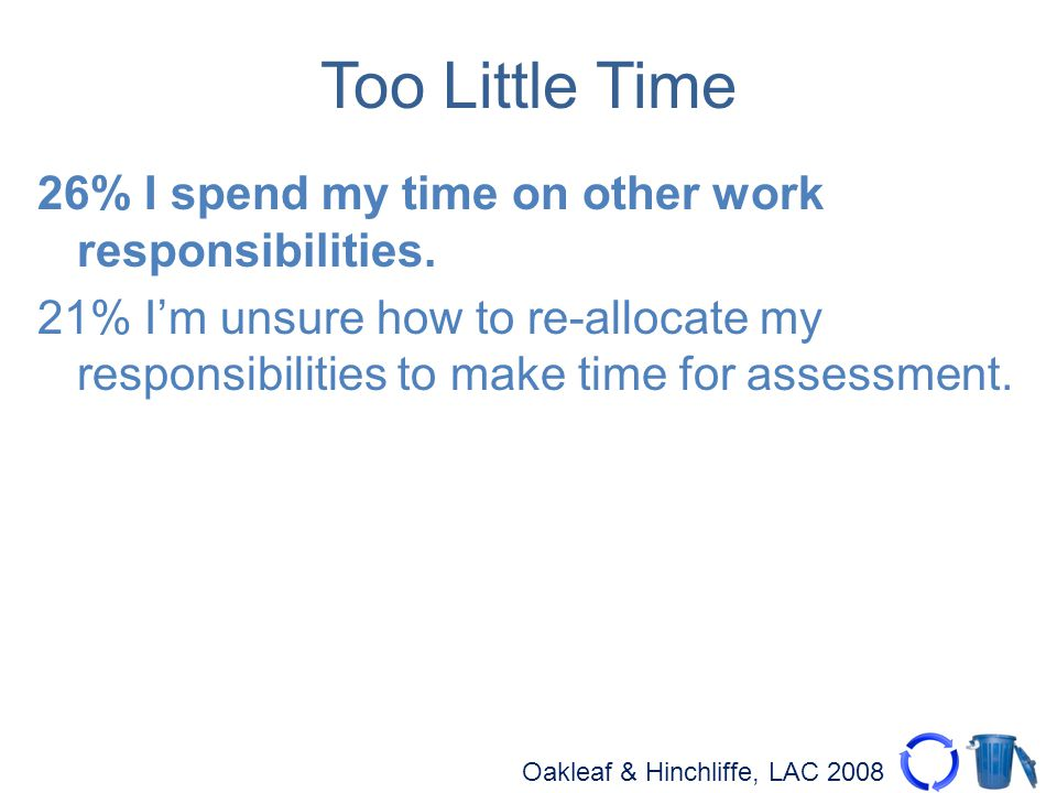 Oakleaf & Hinchliffe, LAC 2008 Too Little Time 26% I spend my time on other work responsibilities. 21% Im unsure how to re-allocate my responsibilitie