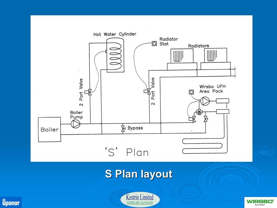 S Plan layout