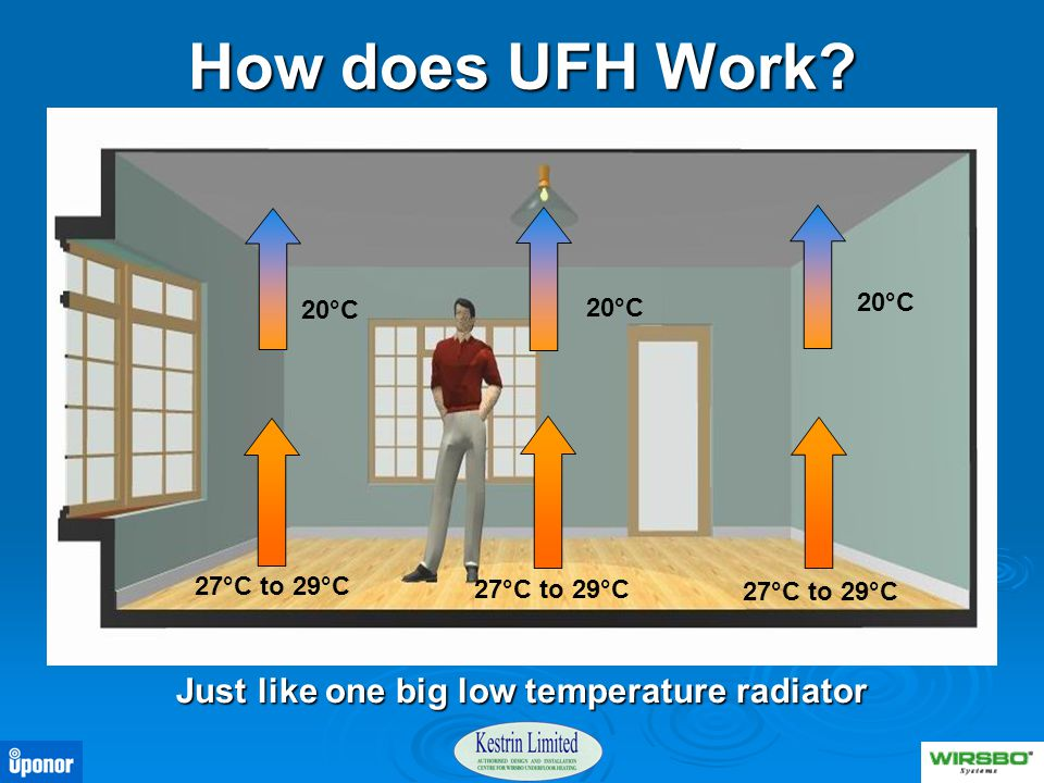 How does UFH Work? Just like one big low temperature radiator 27°C to 29°C 20°C