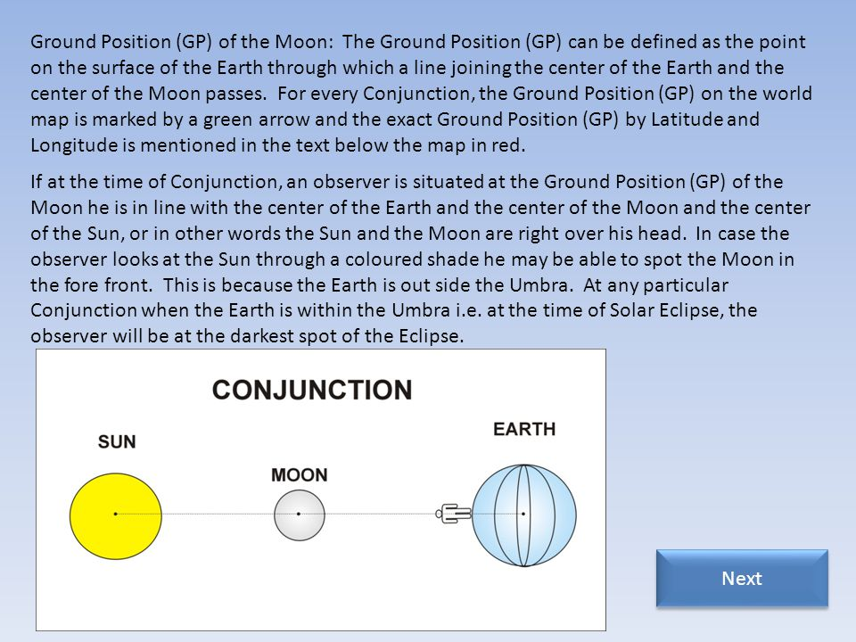 Ground Position (GP) of the Moon: The Ground Position (GP) can be defined as the point on the surface of the Earth through which a line joining the center of the Earth and the center of the Moon passes.
