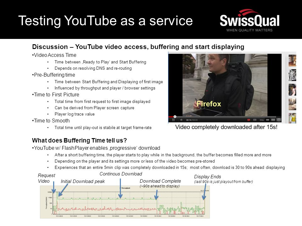 Testing YouTube as a service Discussion – YouTube video access, buffering and start displaying Video Access Time Time between Ready to Play and Start