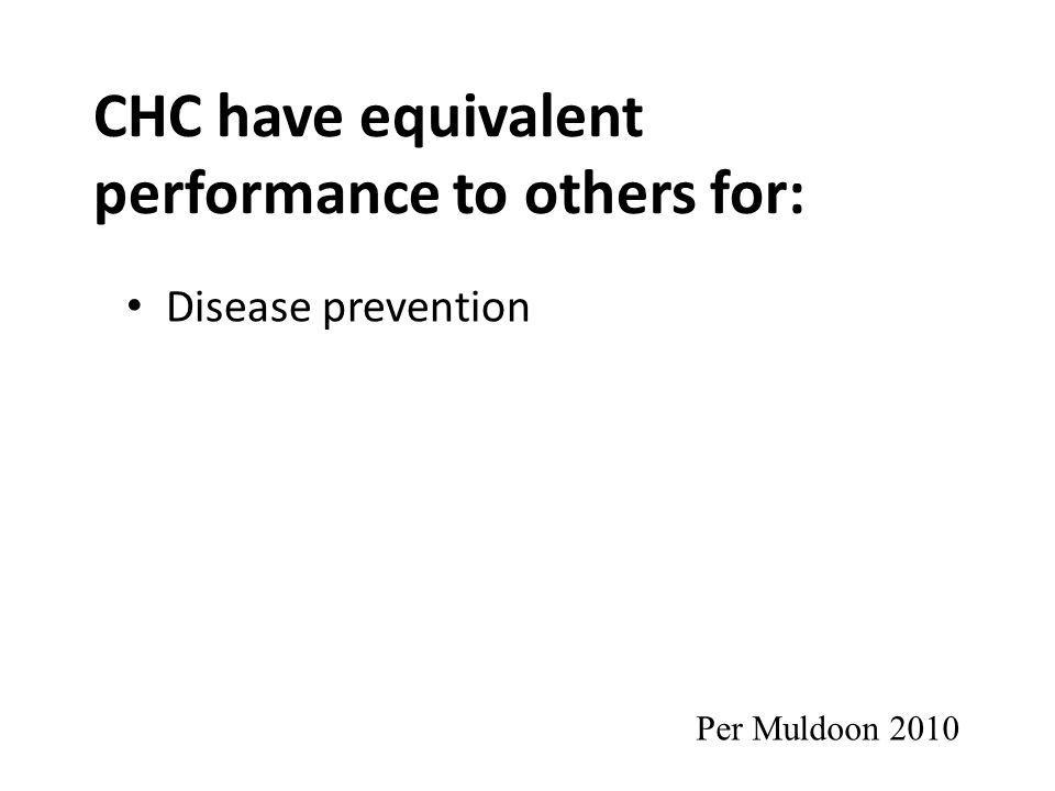 CHC have equivalent performance to others for: Disease prevention Per Muldoon 2010