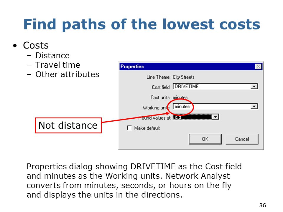 36 Find paths of the lowest costs Costs –Distance –Travel time –Other attributes Properties dialog showing DRIVETIME as the Cost field and minutes as