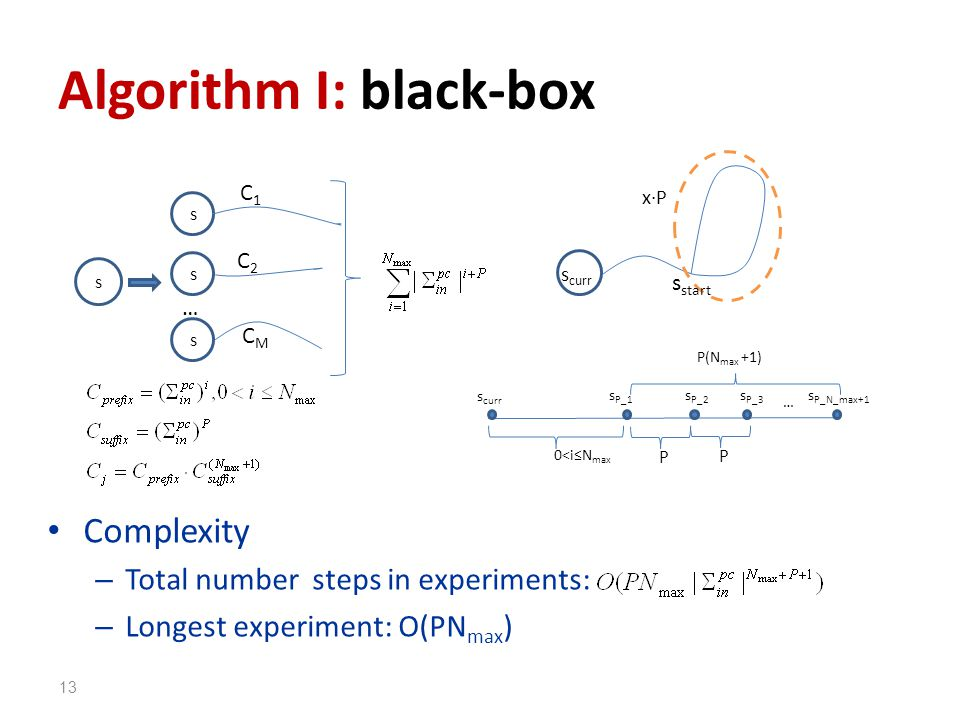 Algorithm I: black-box Complexity – Total number steps in experiments: – Longest experiment: O(PN max ) s s s s … C1C1 C2C2 CMCM s curr xP s curr s P_1 s P_2 s P_N_max+1 … 0<iN max P P(N max +1) s P_3 P 13 s start