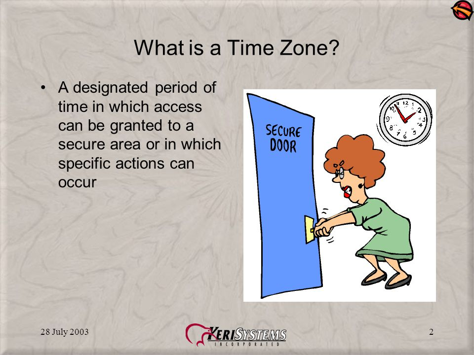 28 July 20033 Time Zone Parameters Doors has 32 separate, programmable time zones Each time zone has 4 Start/Stop periods Time zones can be applied to: –Access Groups –Automatic door lock/unlock control –Input/Output links