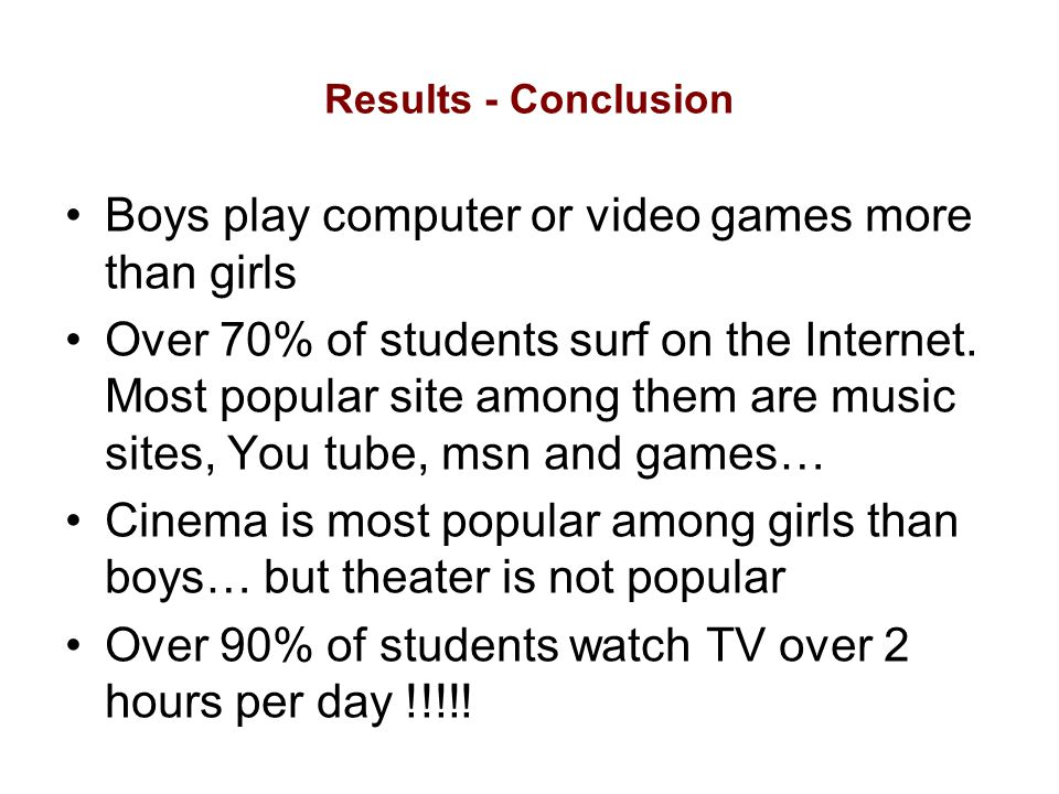 Results - Conclusion Boys play computer or video games more than girls Over 70% of students surf on the Internet. Most popular site among them are mus