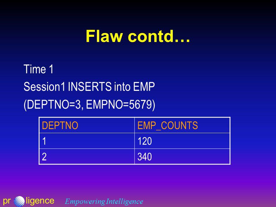prligence Empowering Intelligence Flaw contd… Time 1 Session1 INSERTS into EMP (DEPTNO=3, EMPNO=5679) DEPTNOEMP_COUNTS 1120 2340