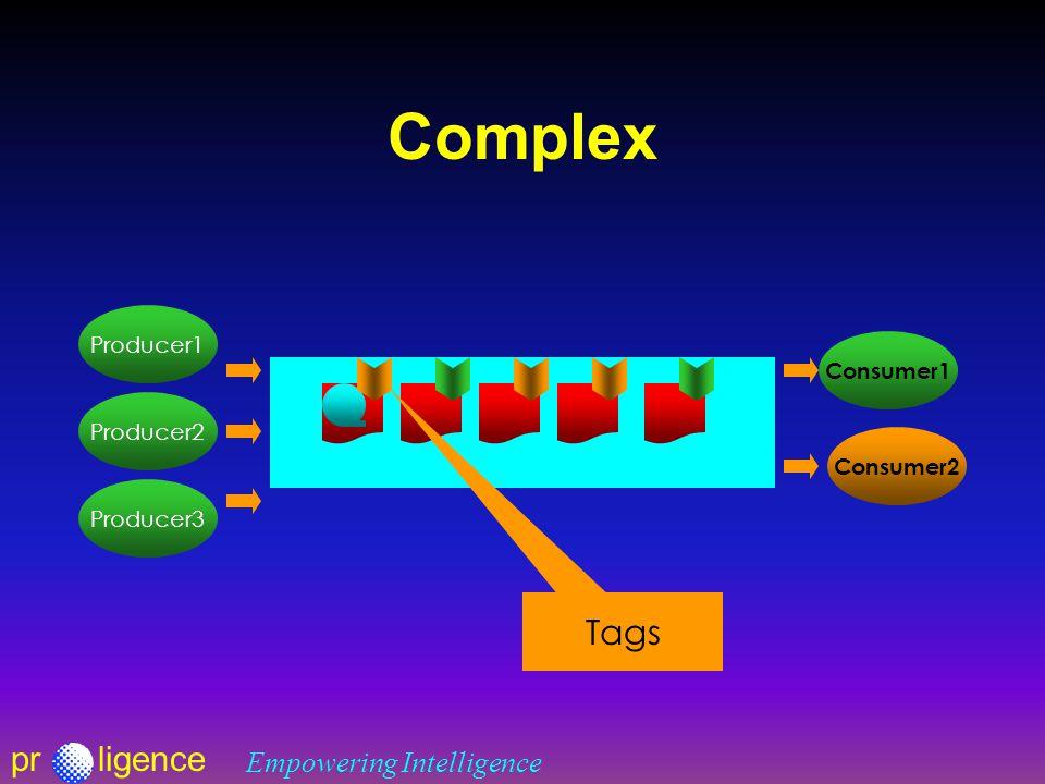 prligence Empowering Intelligence Complex Producer1 Tags Producer2 Producer3 Consumer1 Consumer2