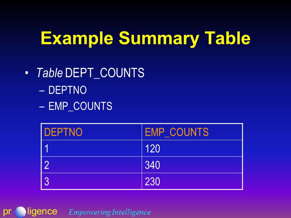 prligence Empowering Intelligence Example Summary Table Table DEPT_COUNTS –DEPTNO –EMP_COUNTS DEPTNOEMP_COUNTS 1120 2340 3230