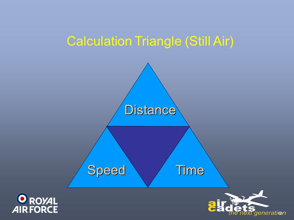 SpeedTime Distance Calculation Triangle (Still Air)