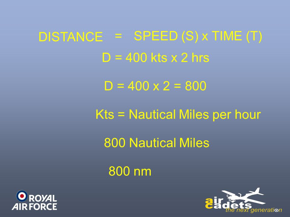 DISTANCE = SPEED (S) x TIME (T) D = 400 kts x 2 hrs D = 400 x 2 = 800 Kts = Nautical Miles per hour 800 Nautical Miles 800 nm
