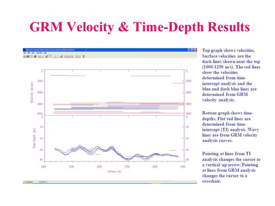 GRM Velocity & Time-Depth Results Top graph shows velocities. Surface velocities are the dark lines shown near the top (1000-1250 m/s). The red lines
