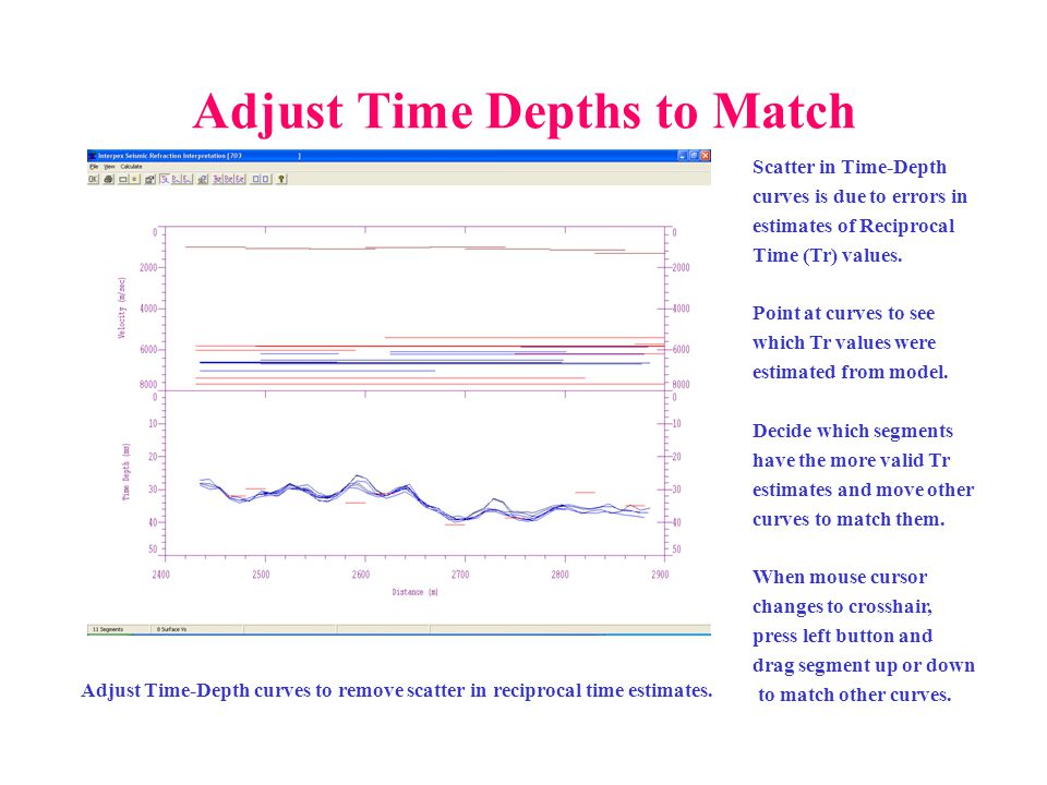 Adjust Time Depths to Match Adjust Time-Depth curves to remove scatter in reciprocal time estimates. Scatter in Time-Depth curves is due to errors in