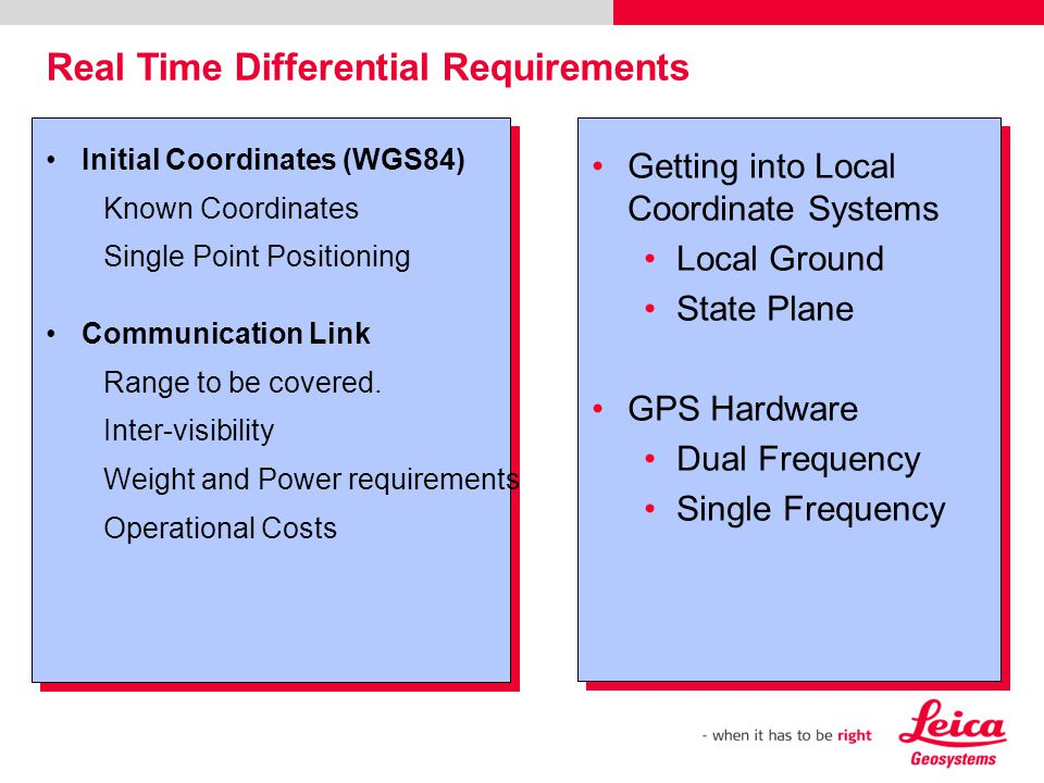 Initial Coordinates (WGS84) Known Coordinates Single Point Positioning Communication Link Range to be covered. Inter-visibility Weight and Power requi