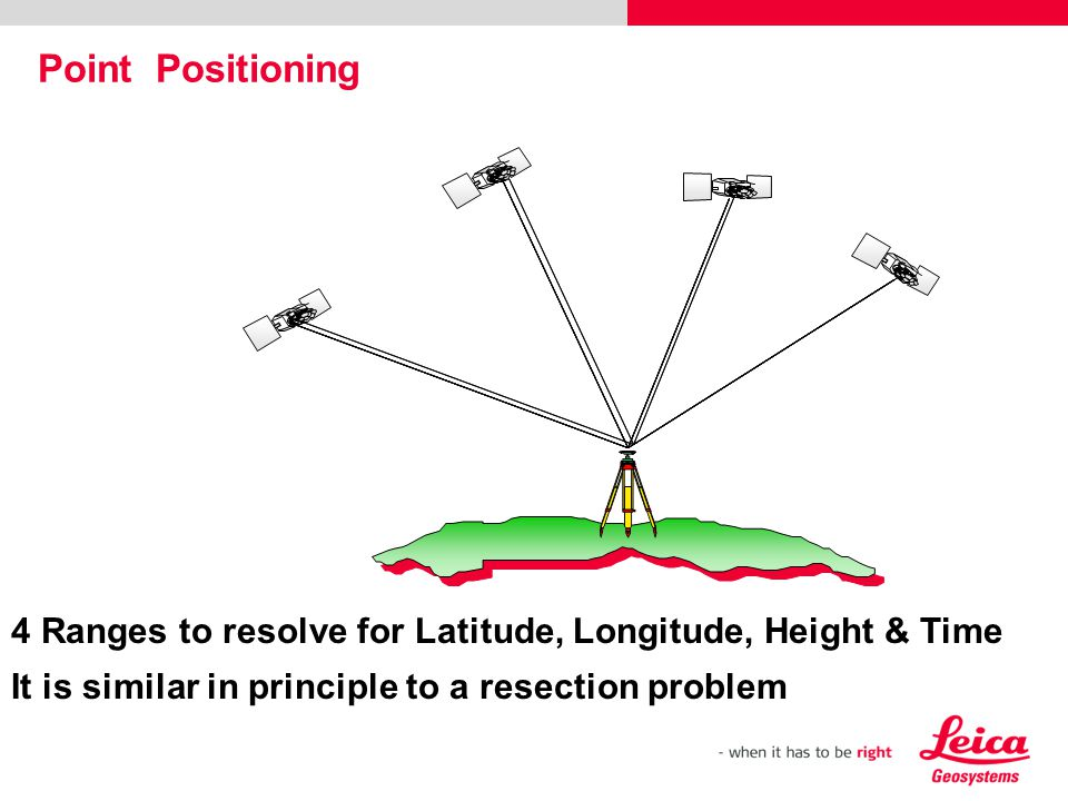 4 Ranges to resolve for Latitude, Longitude, Height & Time It is similar in principle to a resection problem Point Positioning