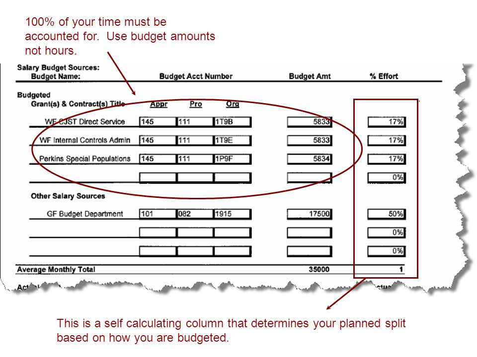 100% of your time must be accounted for. Use budget amounts not hours. This is a self calculating column that determines your planned split based on h