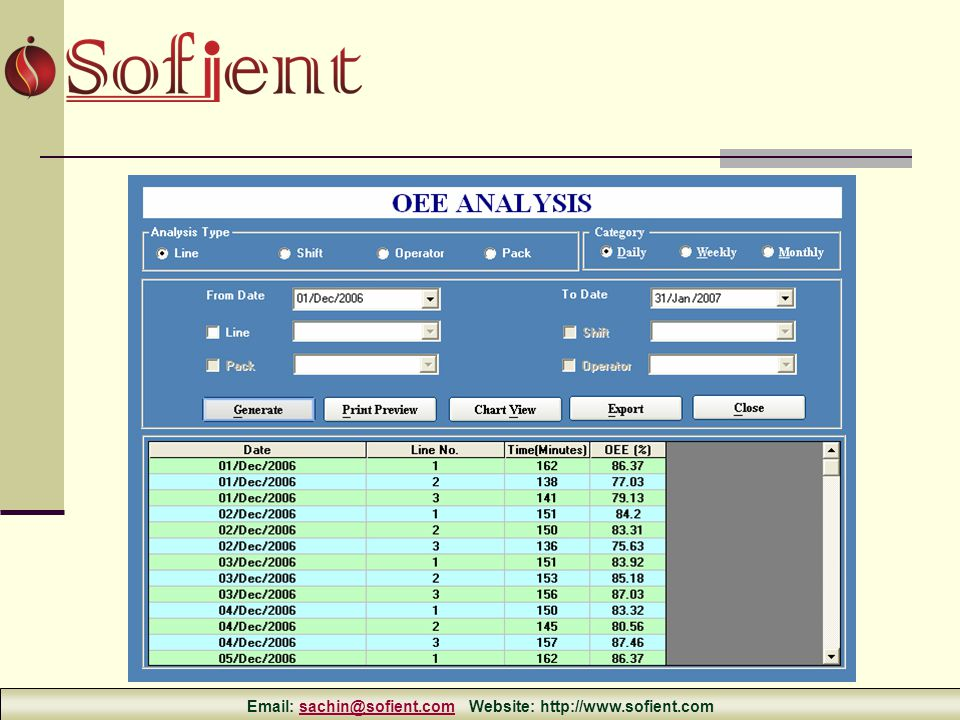 Email: sachin@sofient.com Website: http://www.sofient.comsachin@sofient.com