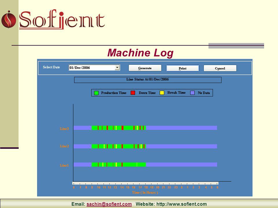 Machine Log Email: sachin@sofient.com Website: http://www.sofient.comsachin@sofient.com