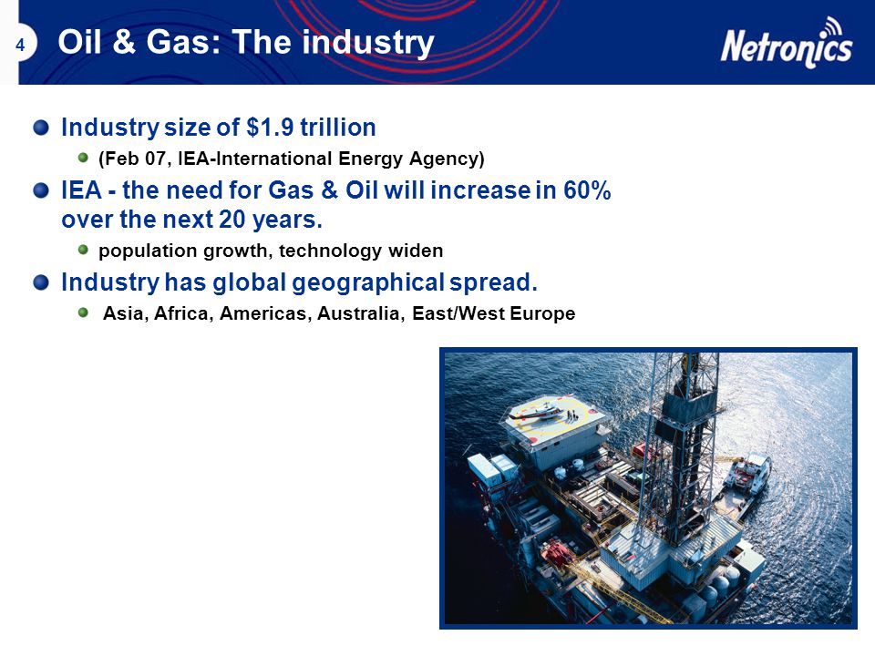 Industry size of $1.9 trillion (Feb 07, IEA-International Energy Agency) IEA - the need for Gas & Oil will increase in 60% over the next 20 years. pop