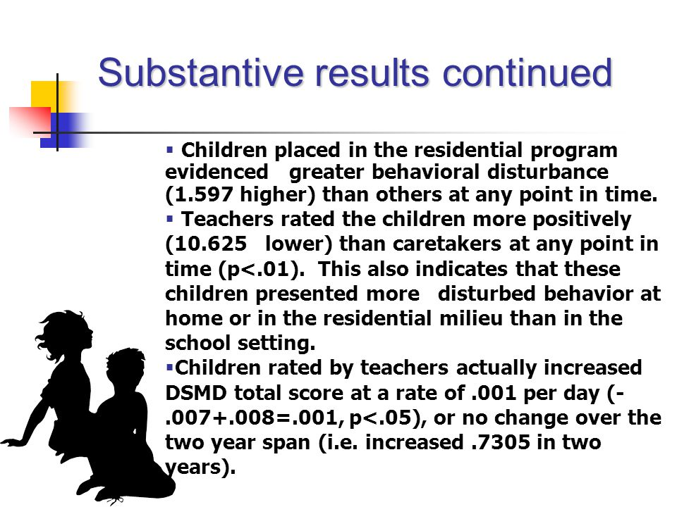 Substantive results The children changed their behavior over time at a rate of decreasing the DSMD total score by.007 per day (p<.01), or 5.114 in a two-year period.