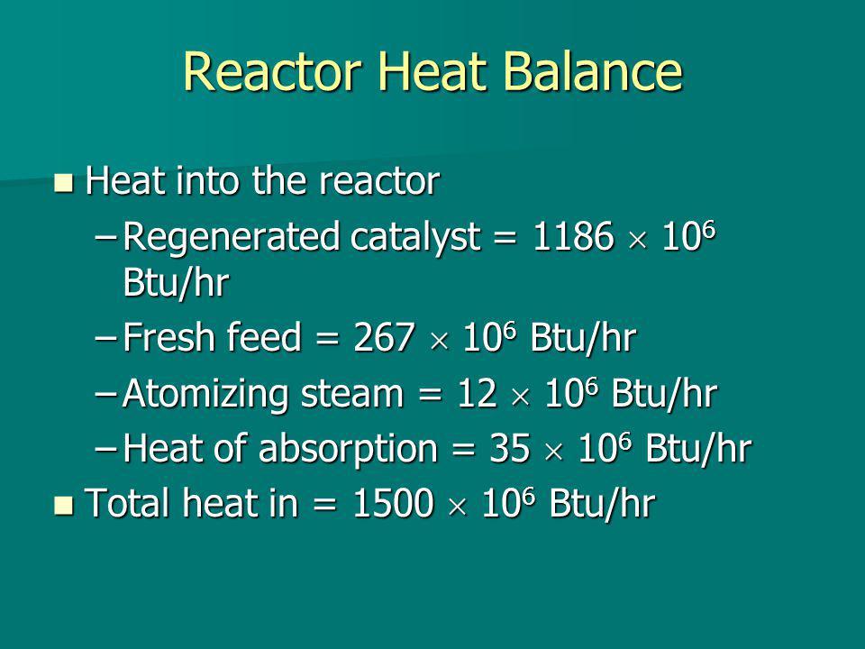 Reactor Heat Balance Heat into the reactor Heat into the reactor –Regenerated catalyst = 1186 10 6 Btu/hr –Fresh feed = 267 10 6 Btu/hr –Atomizing ste