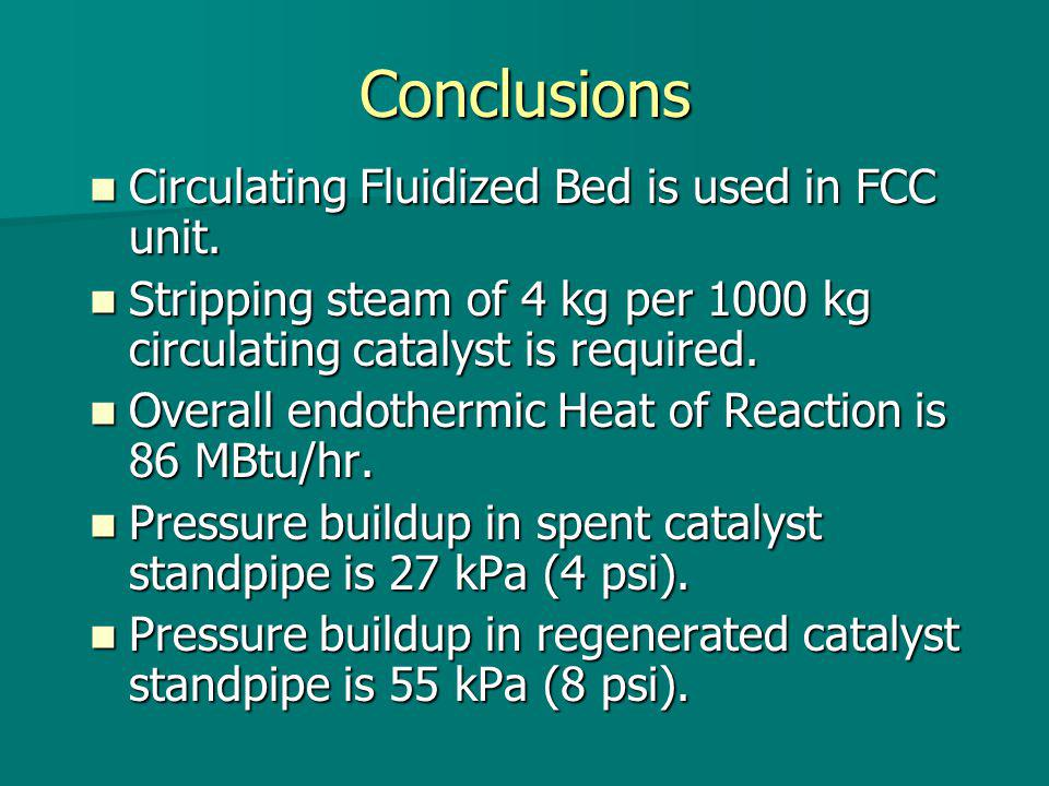 Conclusions Circulating Fluidized Bed is used in FCC unit. Circulating Fluidized Bed is used in FCC unit. Stripping steam of 4 kg per 1000 kg circulat