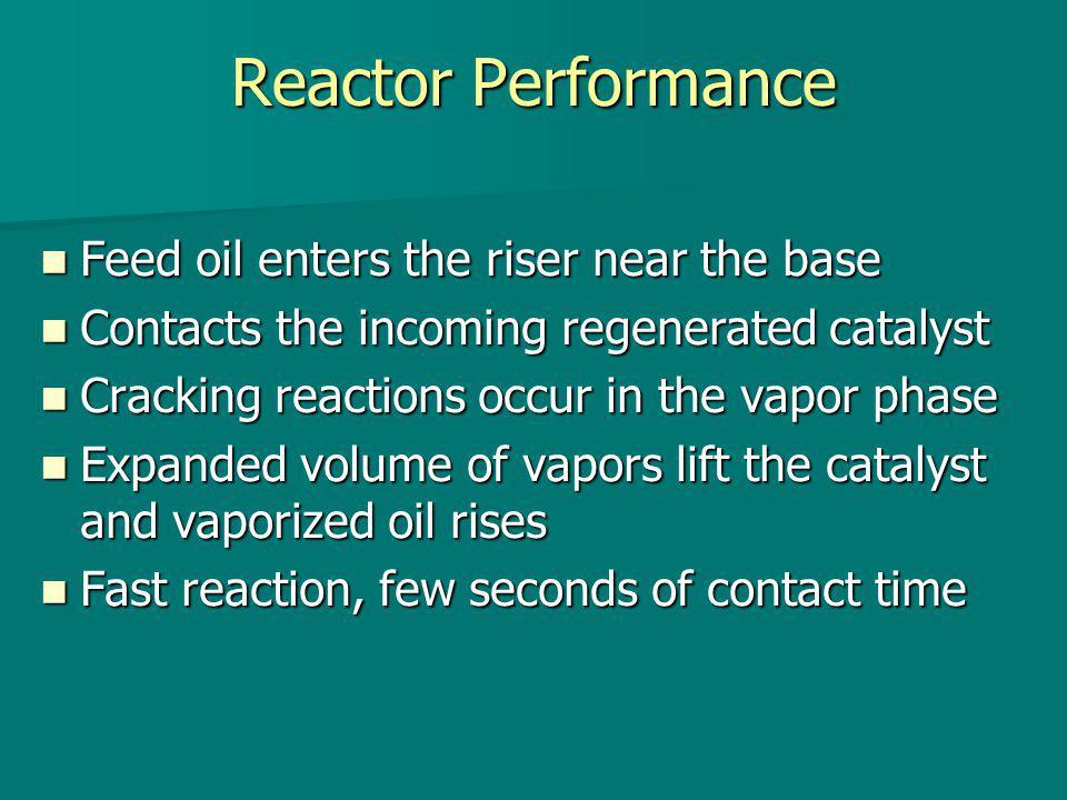 FCC Heat Balance RegeneratorReactor Spent CatalystFlue gas Heat losses Regeneration Air Feed Preheater Recycle Fresh Feed Products Heat Losses Heat of Coke Combustion Heat of Reaction Regenerated Catalyst