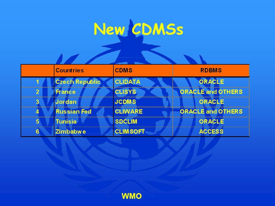 WMO New CDMSs