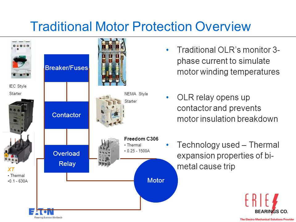 3 3 Traditional Motor Protection Overview Traditional OLRs monitor 3- phase current to simulate motor winding temperatures OLR relay opens up contacto