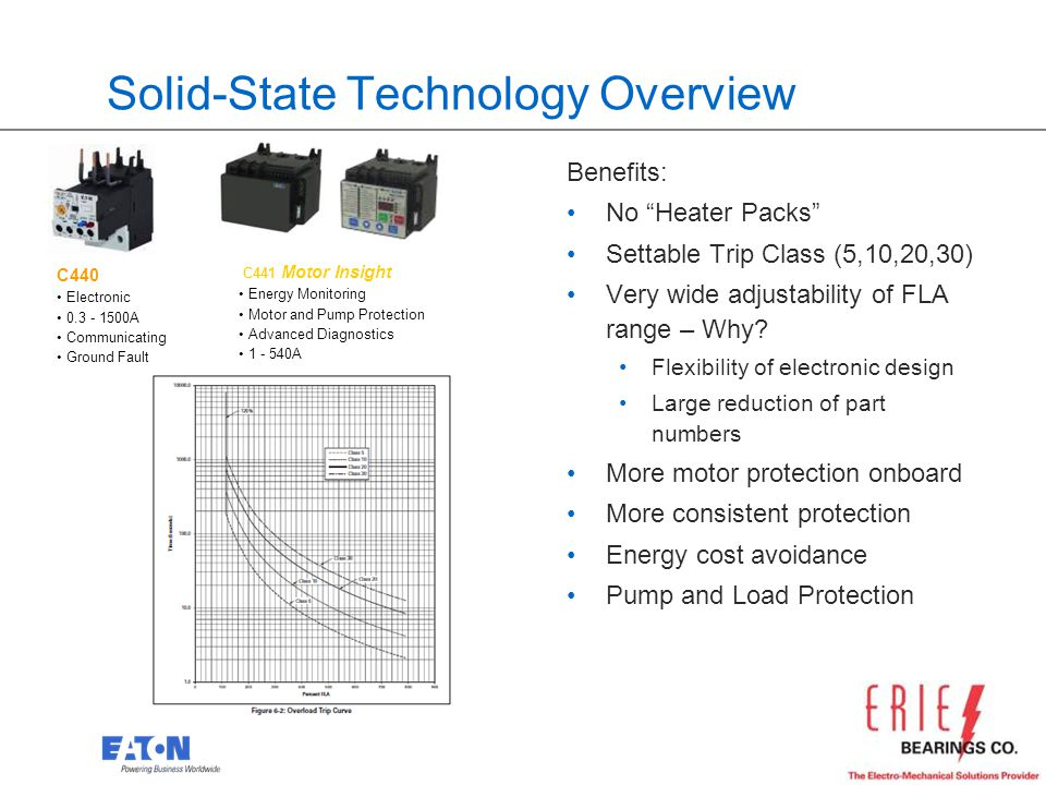16 Training Goals Understanding of basic motor protection then and now 5 Ways to Protect Your Motor Leveraging additional capabilities from electronic relays beyond simple thermal protection to protect motors Protecting your Utility bill Getting onboard the energy monitoring trend with today s relays Protecting your load/pump Seeing beyond the motor to the actual load with no additional hardware