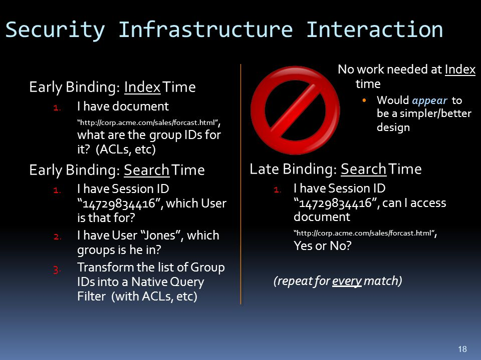 Security Infrastructure Interaction Early Binding: Index Time 1.
