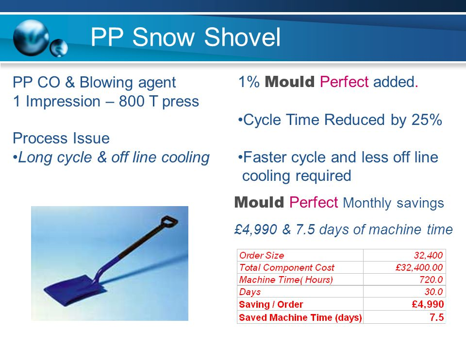 PP Snow Shovel PP CO & Blowing agent 1 Impression – 800 T press Process Issue Long cycle & off line cooling 1% Mould Perfect added.