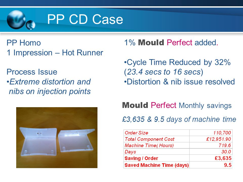 PP CD Case PP Homo 1 Impression – Hot Runner Process Issue Extreme distortion and nibs on injection points 1% Mould Perfect added.